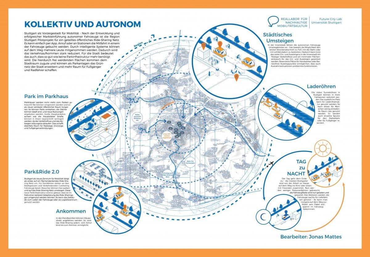 Reallabor für nachhaltige Mobilitätskultur - Zukunftslabor Wirkungsermittlung